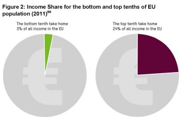 cautionary-tale-austerity-inequality-europe-chart