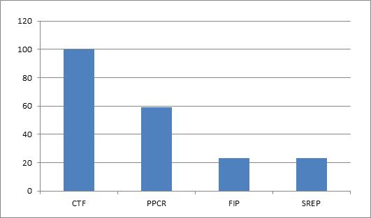 cifs-monitor-14-graph-1